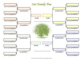 Free Family Trees  Genealogy    Free Family Tree