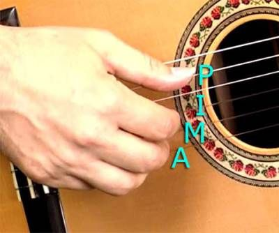 Fingerpicking Magic: Play fingerstyle guitar with ease and grace ...