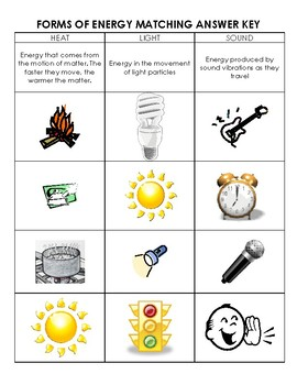 Forms of Energy Matching Cut and Paste- Definitions and Examples ...