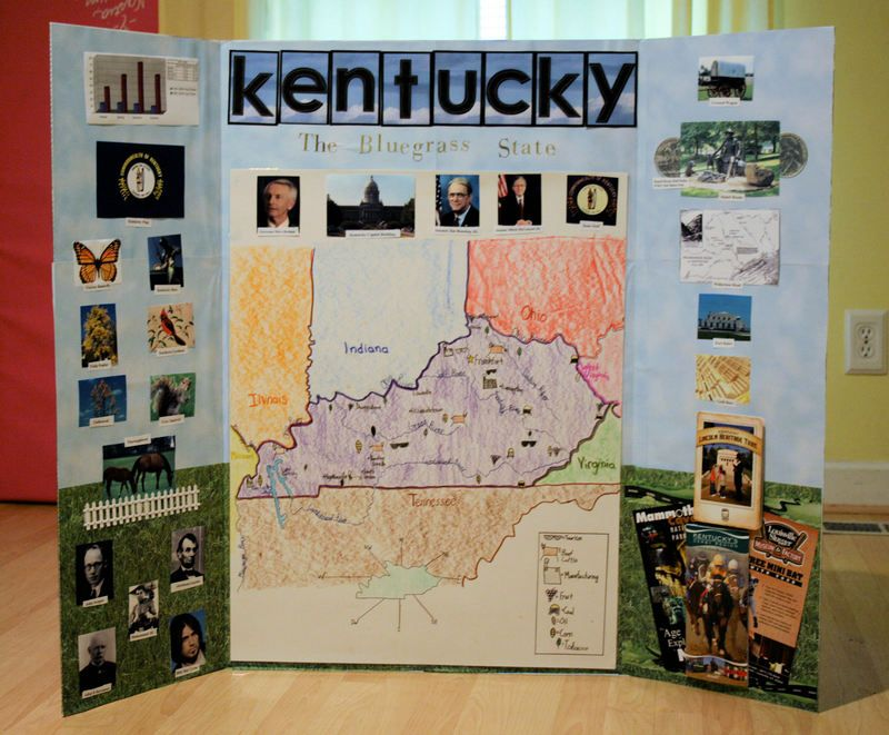 state project | 4th Grade State Project: Kentucky