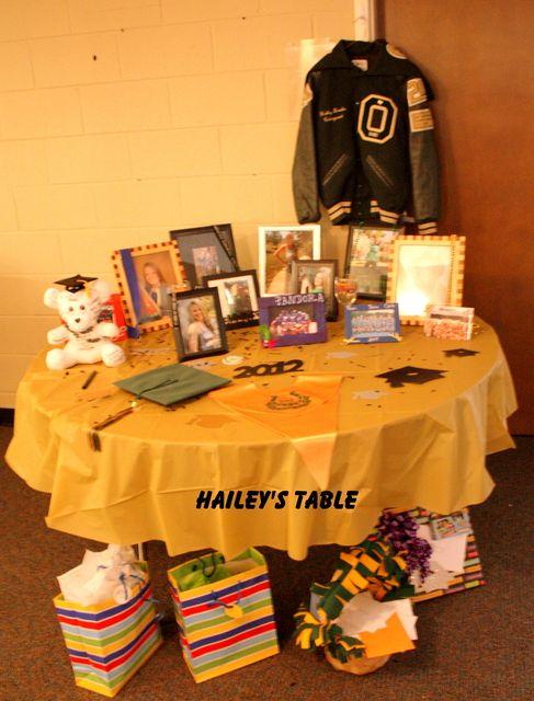 picture, accomplishment table