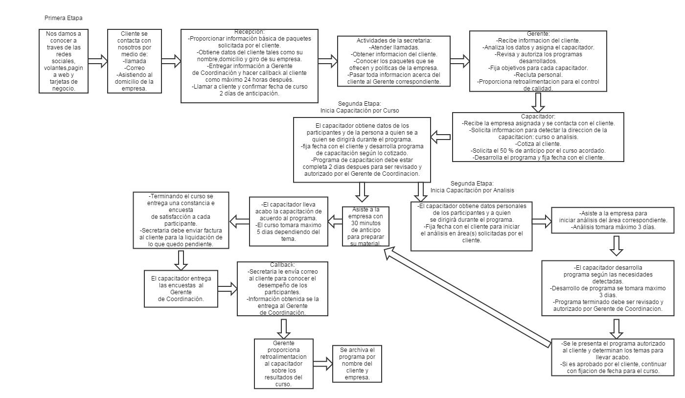 Check out my gliffy diagram diagrama de flujo de capem projects check out my gliffy diagram diagrama de flujo de capem ccuart Choice Image