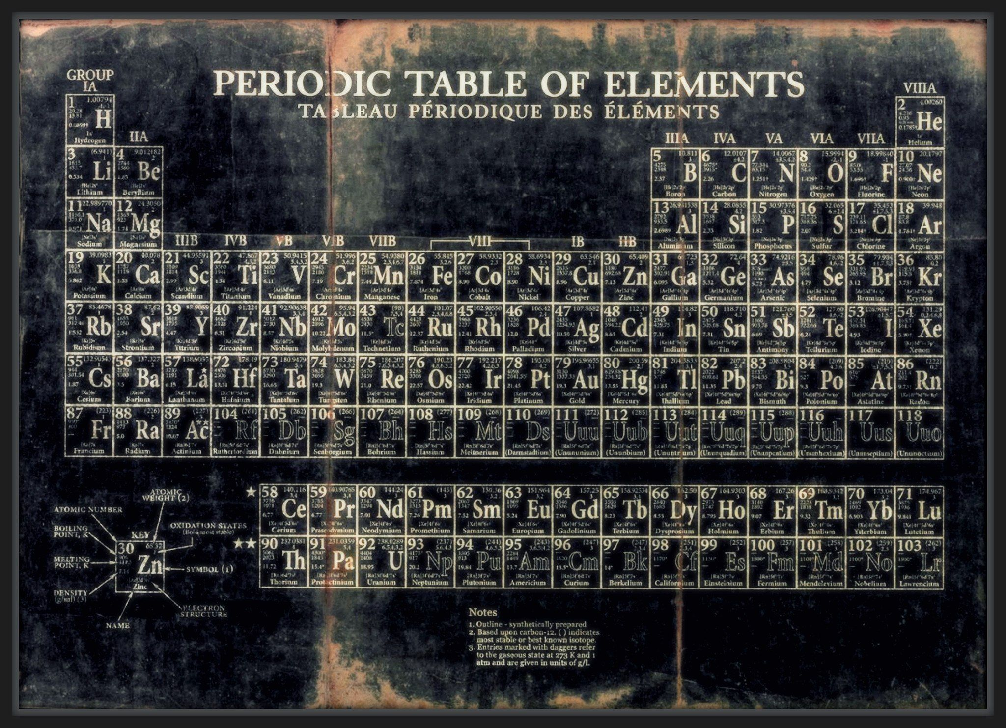 Vintage periodic table of elements kids pinterest periodic vintage periodic table of elements urtaz