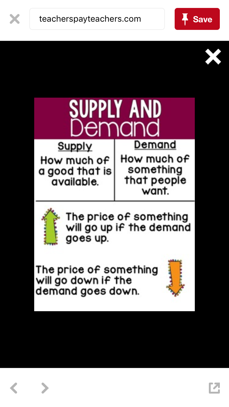 Supply and Demand Anchor Chart   Economics lessons [ 1334 x 750 Pixel ]