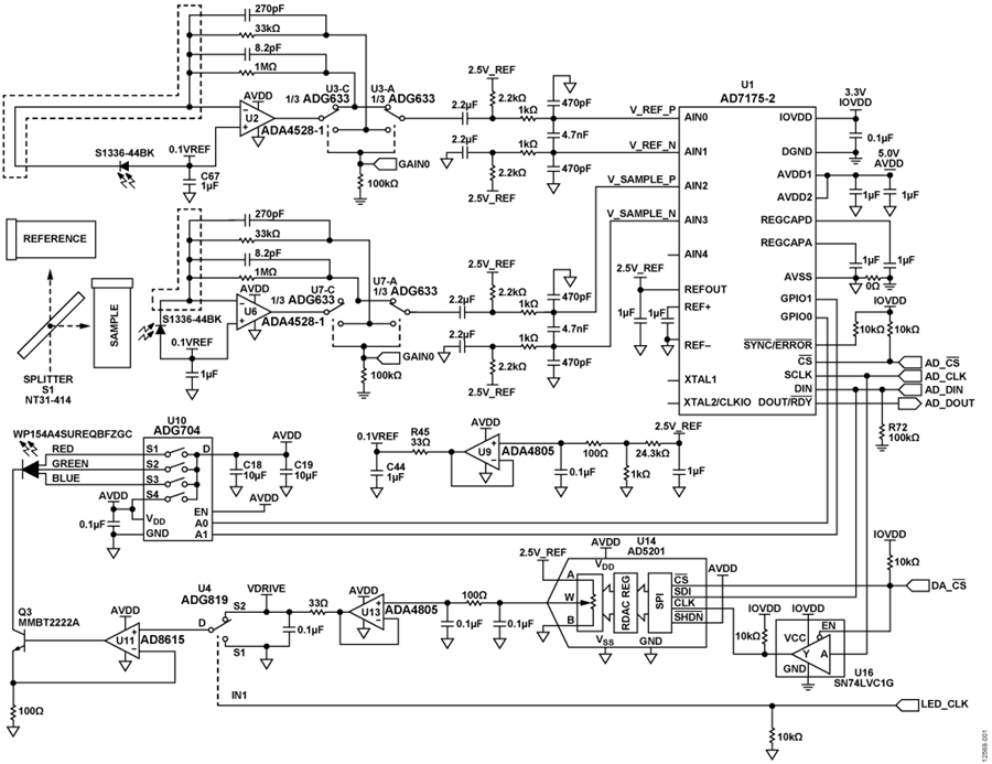 Figure 1 Dual Channel Colorimeter With Programmable Gain Transimpedance Amplifiers And Lock In Amplifiers Apc Smart Ups Circuit Diagram Apc
