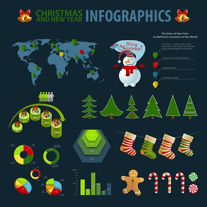 Free Vector World map with presentation report Chart Merry ...