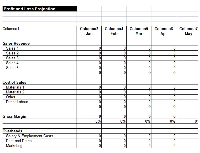 17 Profit Loss Statement Templates Download Free Formats In Excel Word Pdf Profit And Loss Statement Statement Template Medical Resume Template