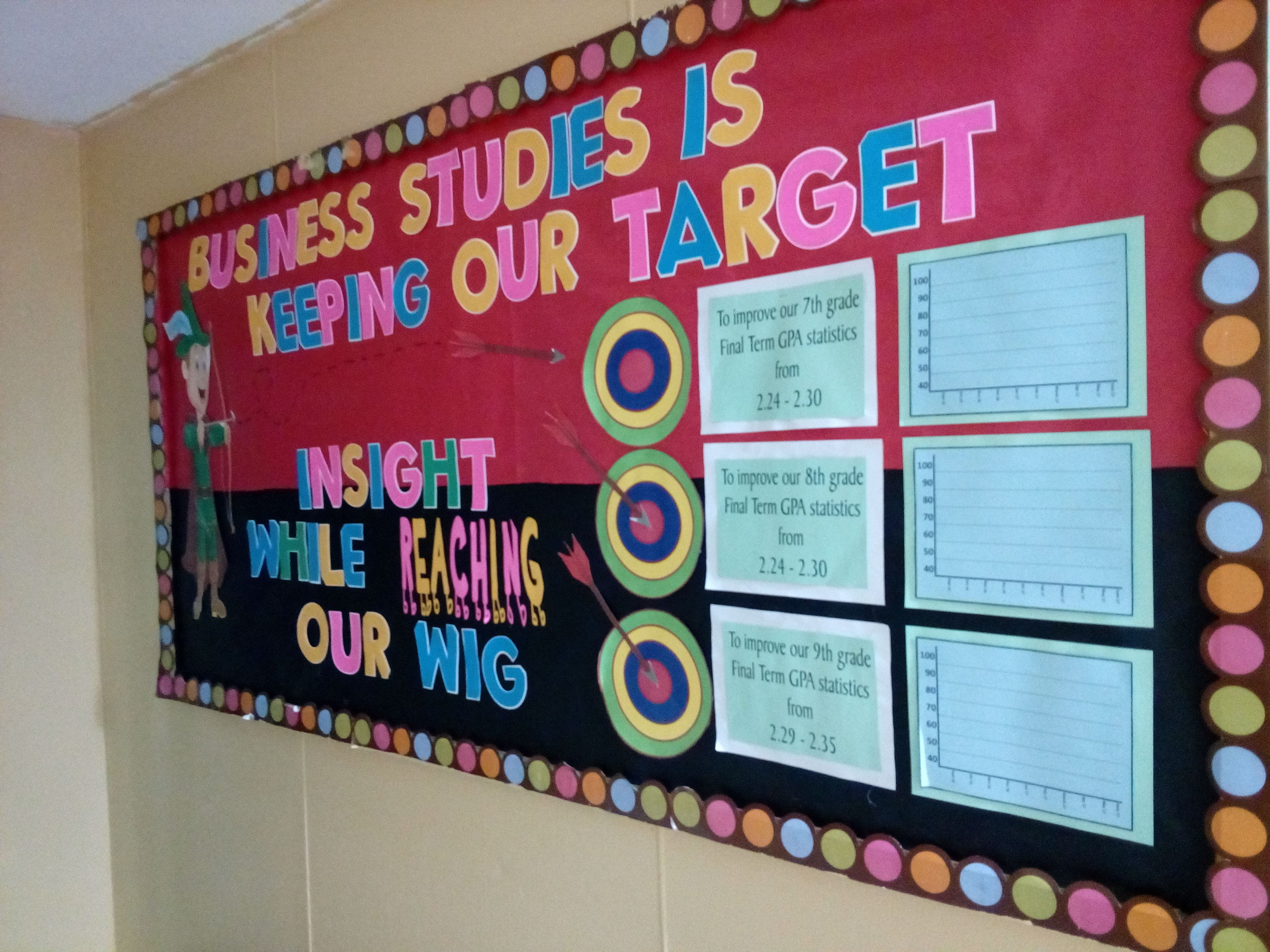 Standards Grades And Tests Are Wildly >> Wig Board Wildly Important Goal Wildly Important Goals