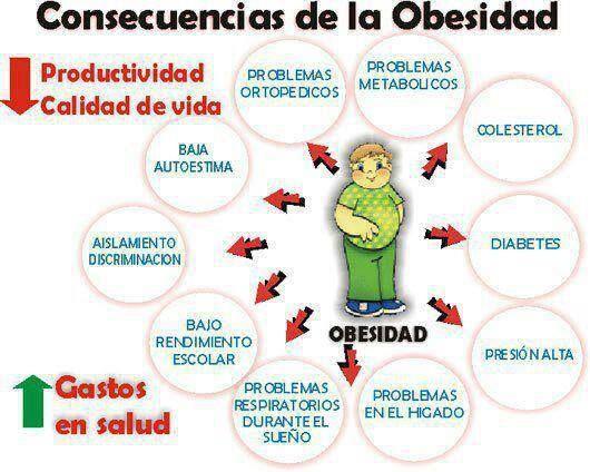 entrenamiento de diabetes para personal escolar
