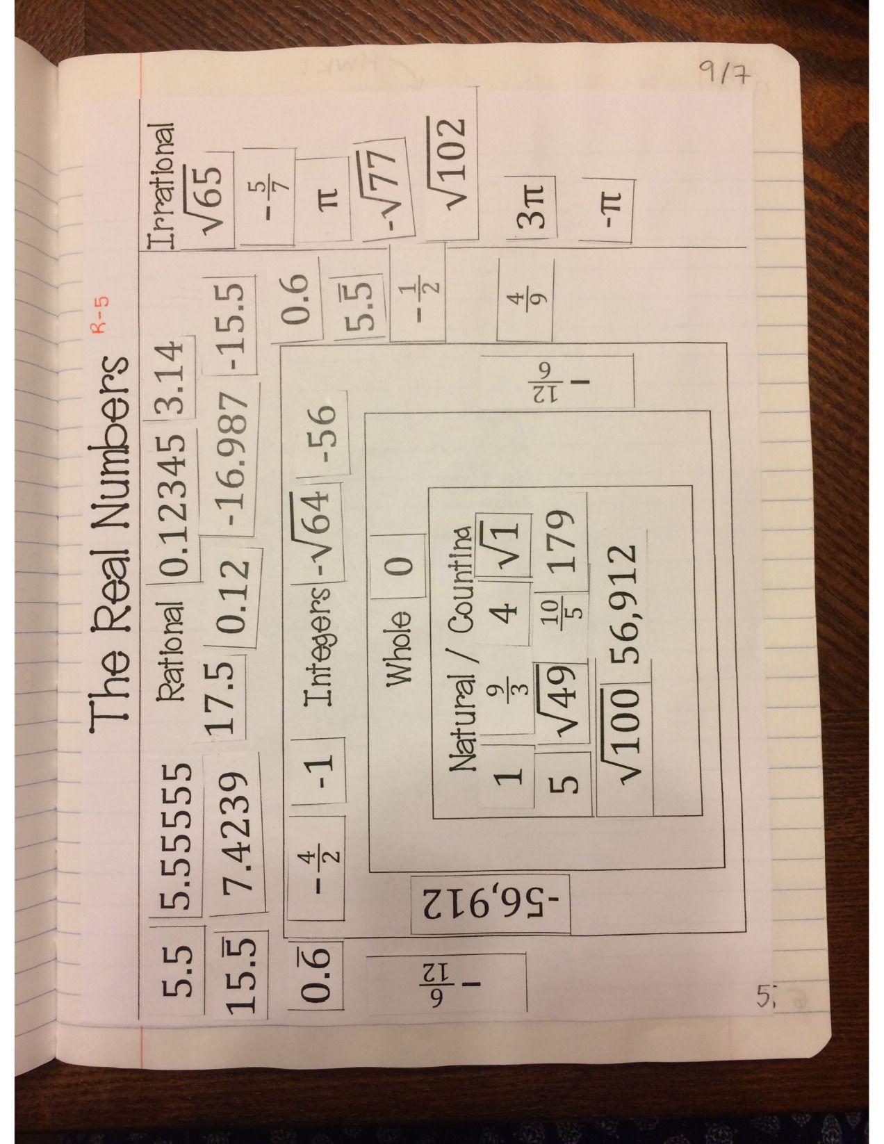 Algebra 1 Unit 1 Inb Pages
