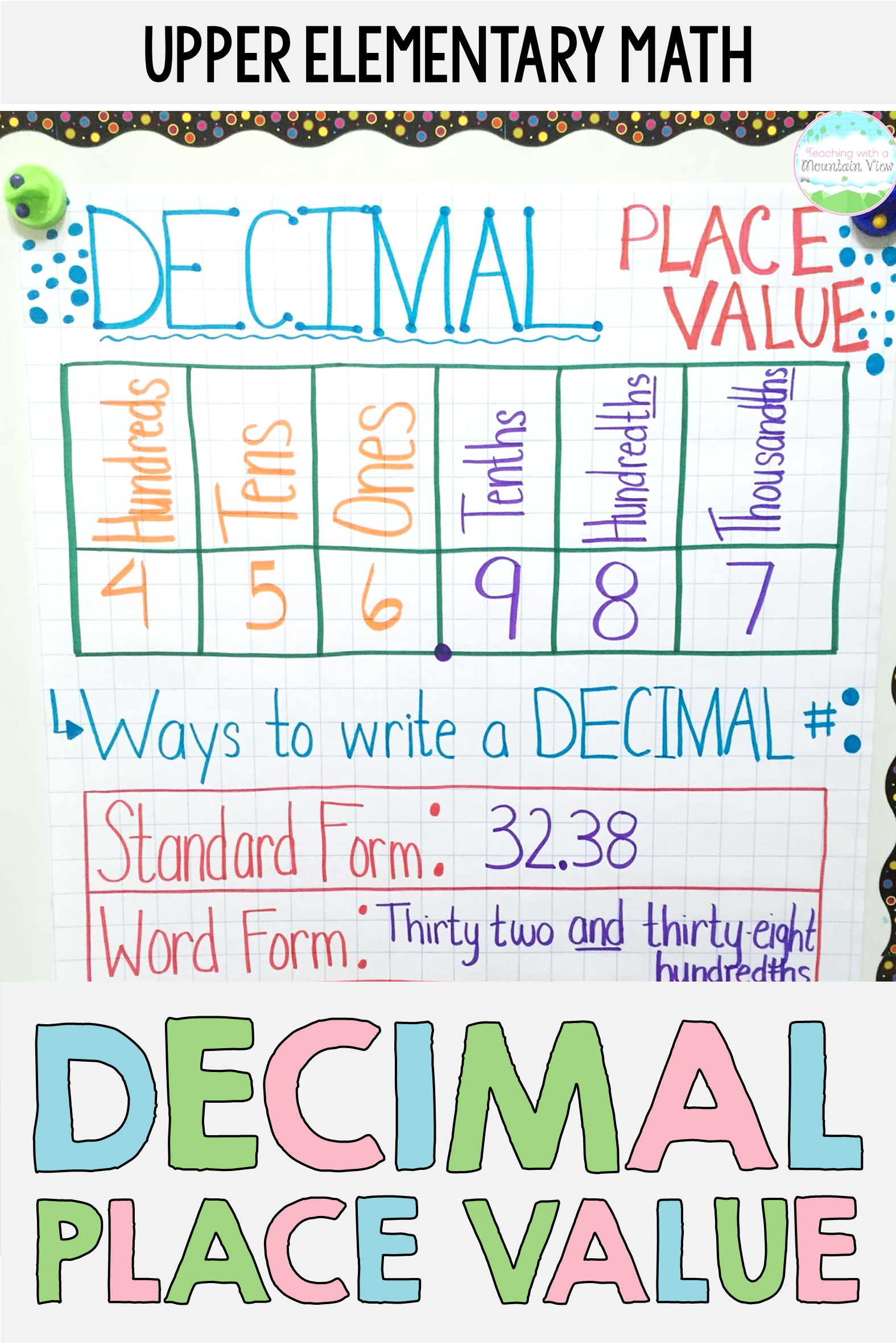 Decimal Place Value Anchor Chart And Lesson Ideas For