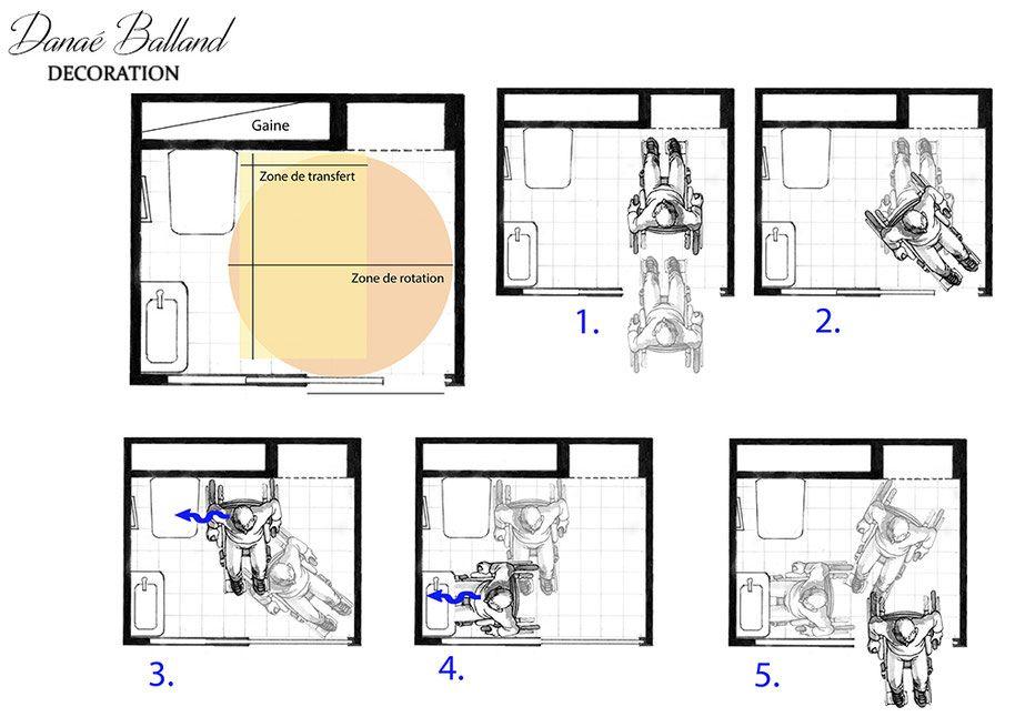 Toilettes Handicape Pmr Amenagement Danae Balland Decoration Appartement Particulier Toilettes Amenagement Toilettes