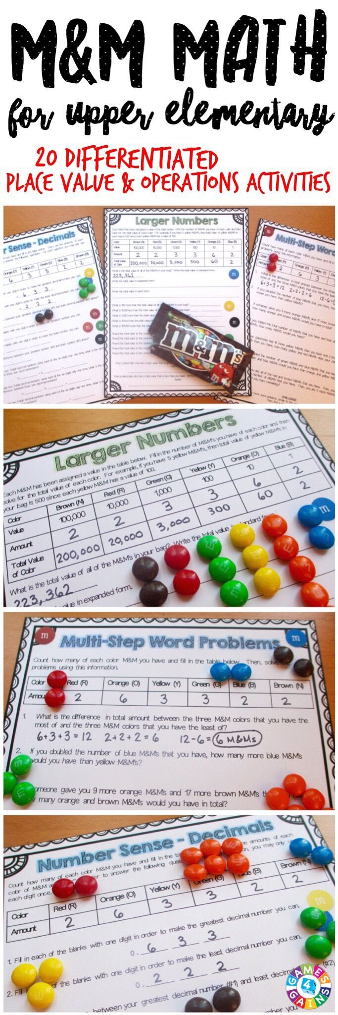 Upper Elementary End of the Year Math Review {M&M Math Project ...