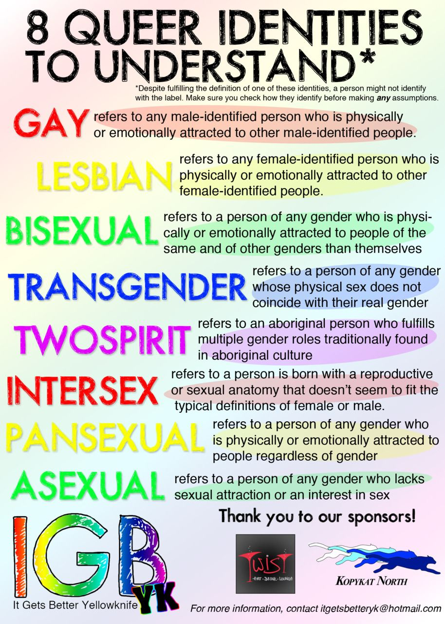 Pansexual meaning in spanish