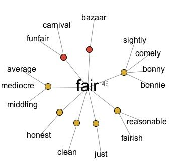 Making Sense of Homographs : Lesson Plans : Vocabulary.com