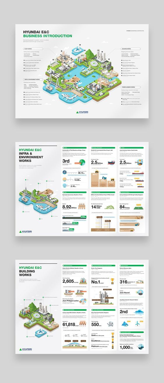 Pin by Ataman Thongyou on Infographic | Brochure Design, Pamphlet
