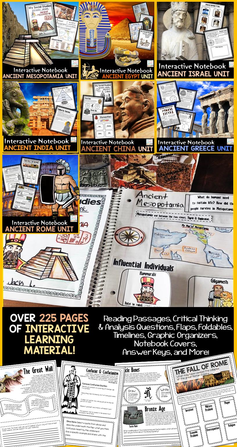 Ancient Civilizations I-Study Guide Example | Graduateway