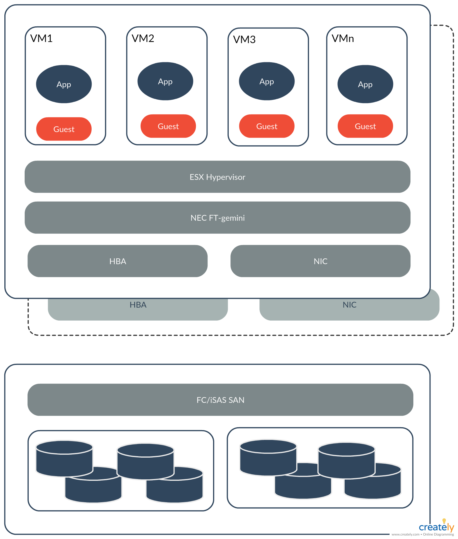 Solution Blueprint Template You Can Edit This Template And Create