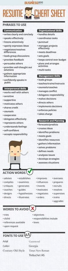 Resume Cheat Sheet oakandale