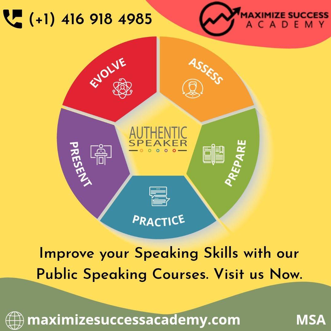 Public Speaking Course Public Speaking Improve Speaking Skills Success Academy