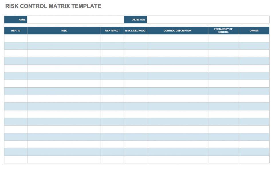 Free risk assessment matrix templates smartsheet risk