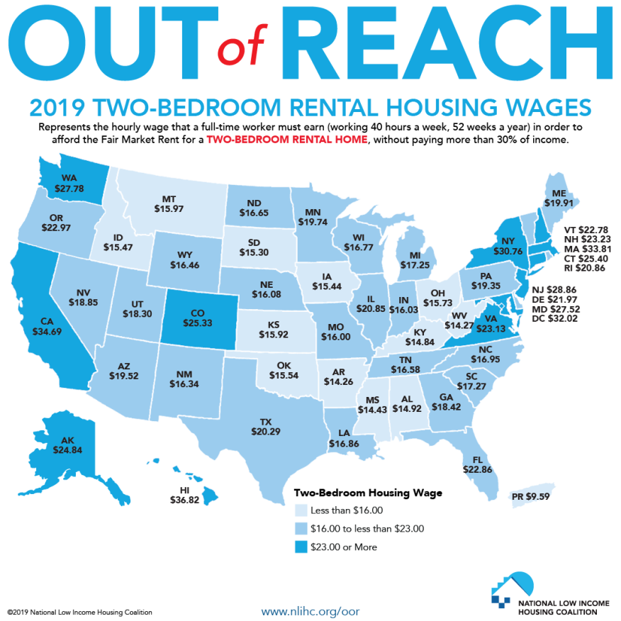 Modest Housing Remains Out Of Reach For Low-Wage Renters