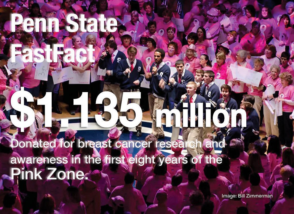 FastFact Pink Zone ninth pink zone March 1, 2015 Penn
