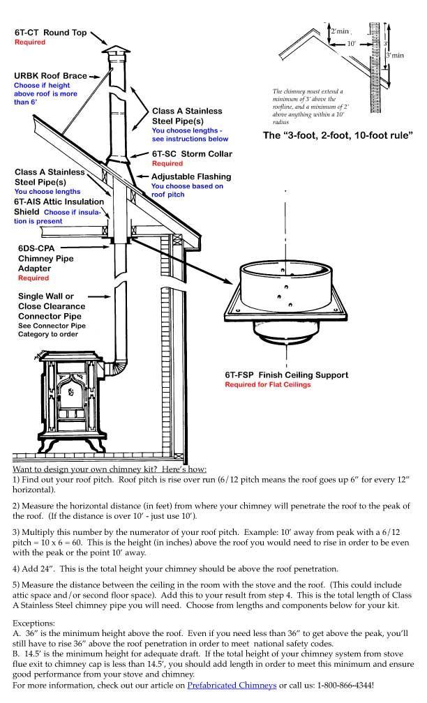 Installation Of Class A Chimney With A Tee Wood Stove Wood Stove Installation Wood Stove Hearth