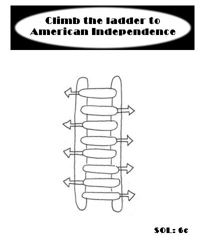Ladder Template American Revolution  Social Studies