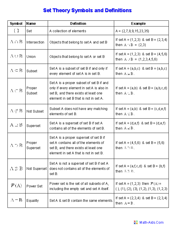 Set Theory Definitions Handout Worksheet | Homeschool | Pinterest ...