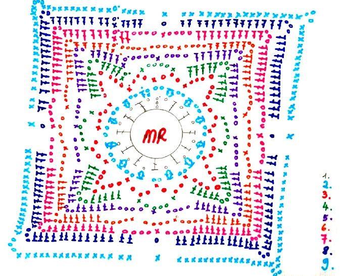 Precioso Cuadrado a Crochet – Muy Facil | Educaciónkinder ...