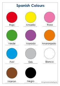Get Into Homeschooling Spanish Colours Spanish colors