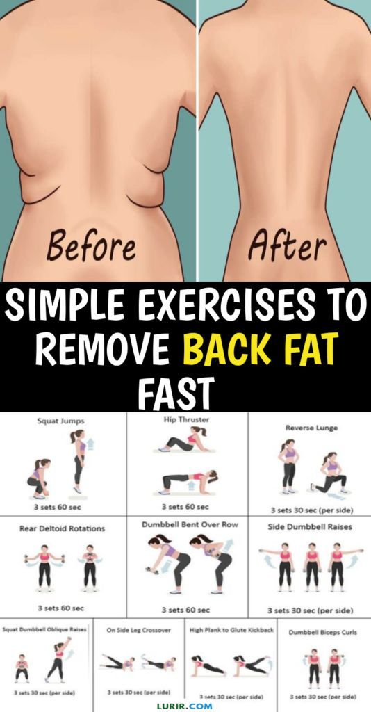 How To Tone Upper Body Remove Back Fat With These Amazing Exercises #fatburning #toner #fatloss #fat...