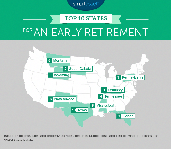 The Best States for an Early Retirement | Life Insurance | Health