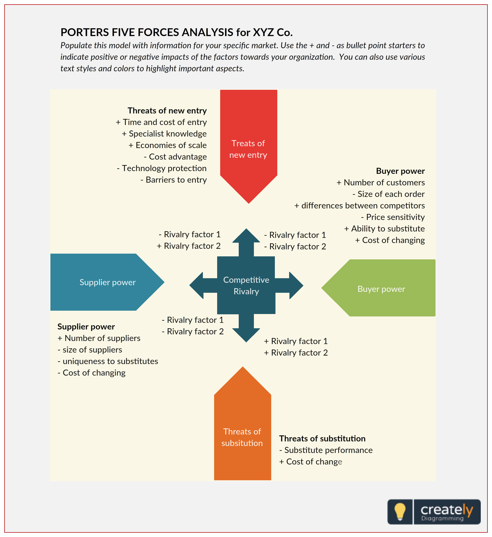 Porters Five Forces Is A Simple But Powerful Tool For Understanding The Competitiveness Of Your Business En Management Infographic Templates Strategic Planning