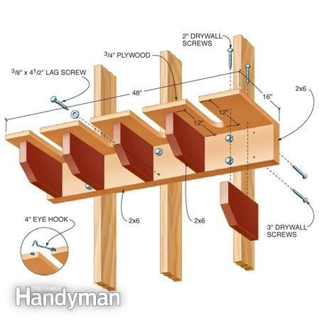 Figure A Shovel Rack Details