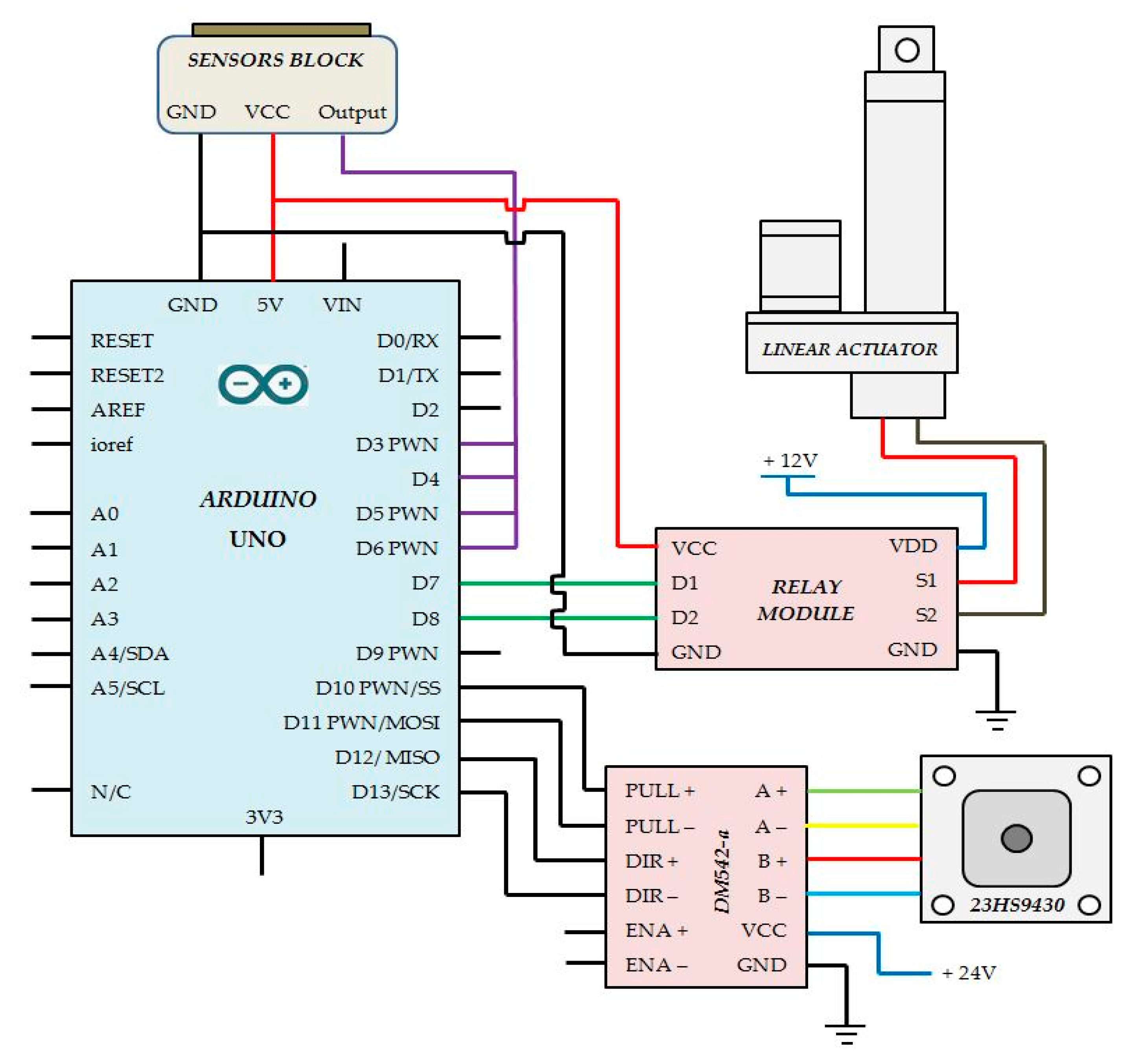Unique System Circuit Diagram Wiringdiagram Diagramming Diagramm Visuals Visualisation Graphical Check More At Https T Circuit Diagram Circuit Diagram