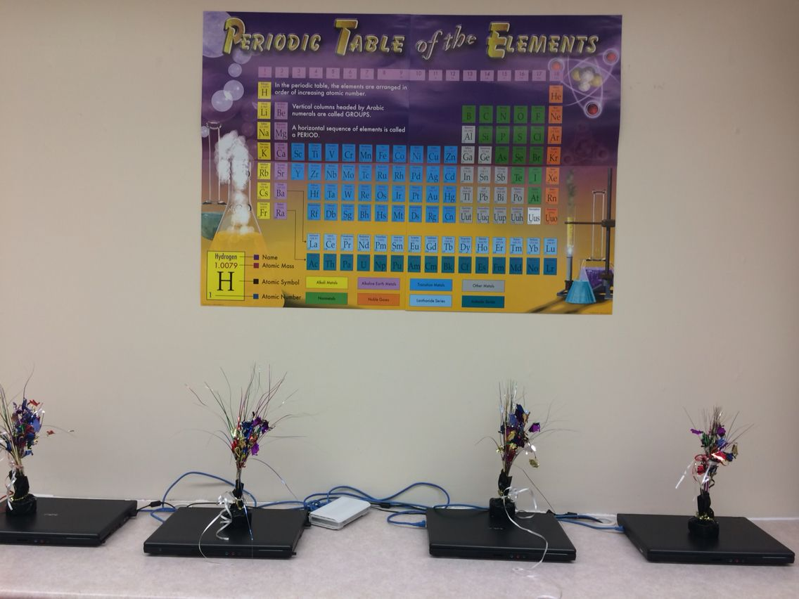 Periodic table poster----wall space