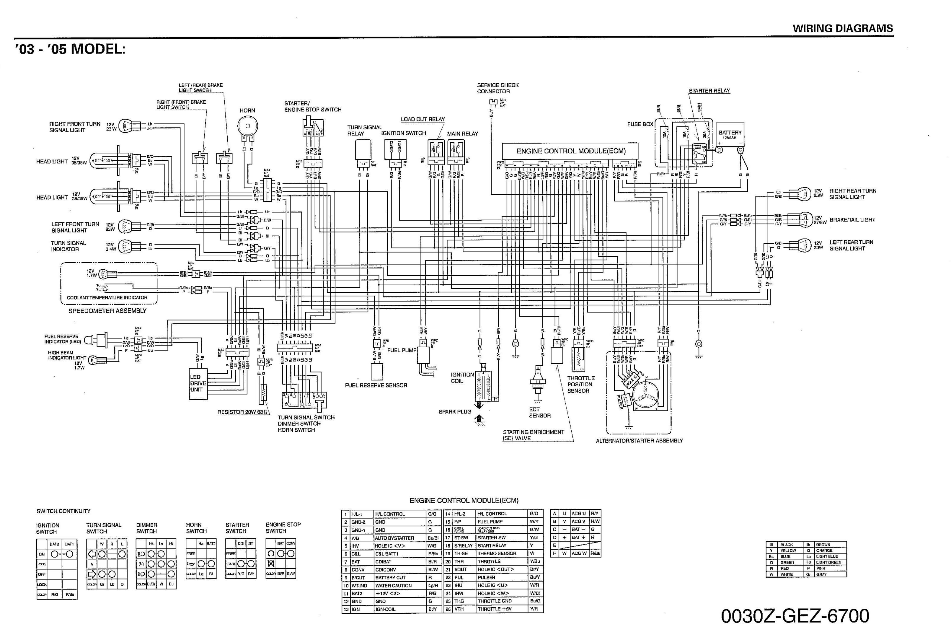 Honda Ruckus Wiring Diagram By Color. Honda Ruckus Wire