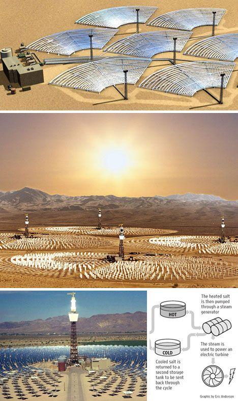 molten salt solor power stations
