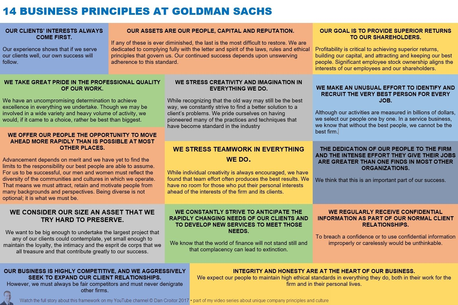 14 Business Principles At Goldman Sachs Core Values Principles Leadership