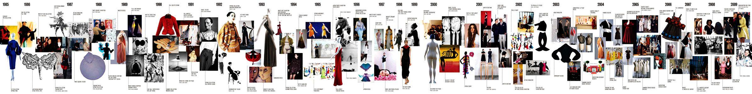 Resultado de imagen para fashion timeline | ropa | Pinterest ...