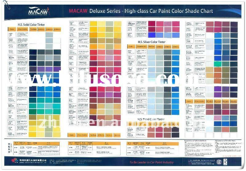Pearl Auto Paint Colors Samples  Valspar Automotive Paint Color