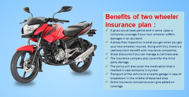 it also mandatory as per law to have a Two Wheeler/Bike Insurance Plans and is always a regulatory requirement to carry a copy of your policy document -while you are driving