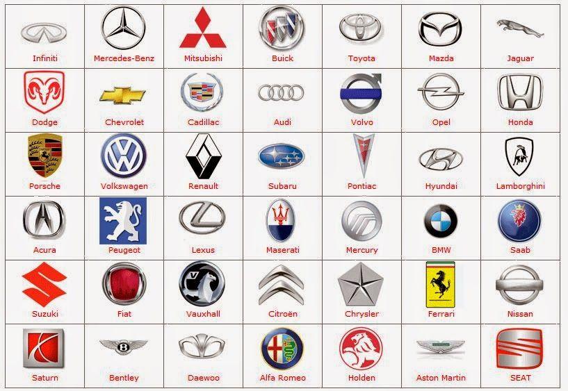 car symbols and names