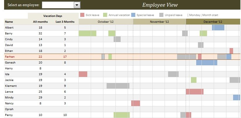 Employee Vacation Planner Excel Template Xls – Excel Xls Templates