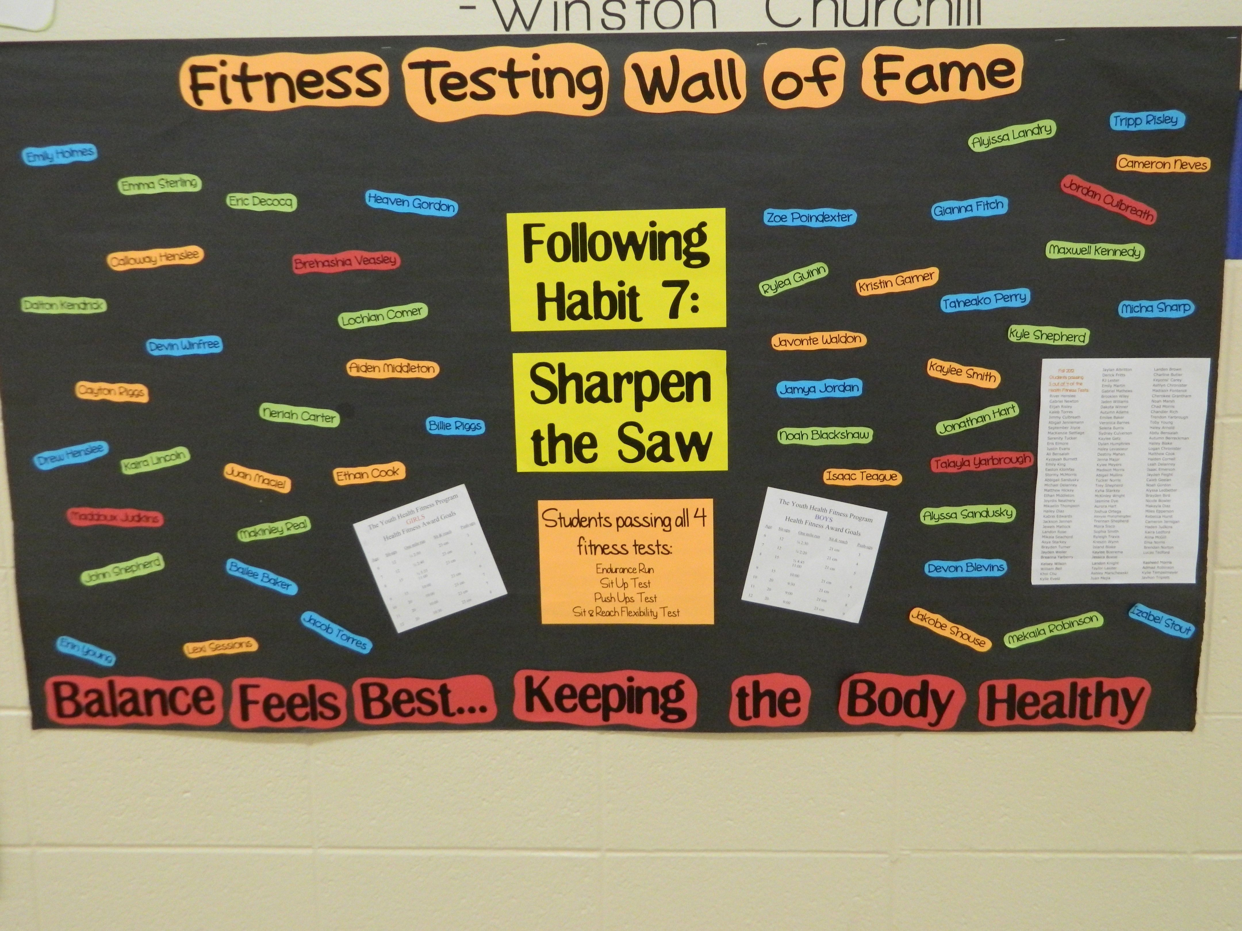 Fitness Testing Wall Of Fame Habit 7 Sharpen The Saw The