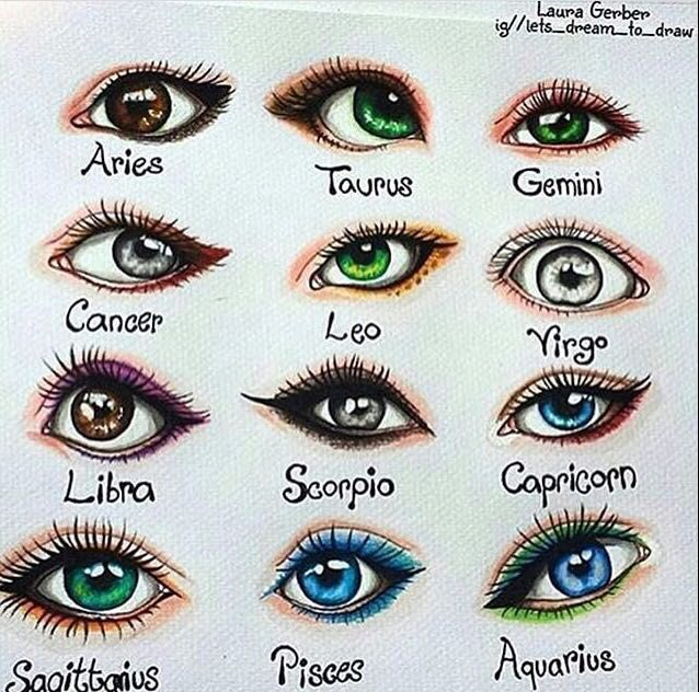 """Laura Mary """"I drew the signs as eyes Double tap yours and comment if your eye is like your sign❤Hope you like it☺"""" 2020 homme ideal ideal sternzeichen verseau vierge zodiaque"""