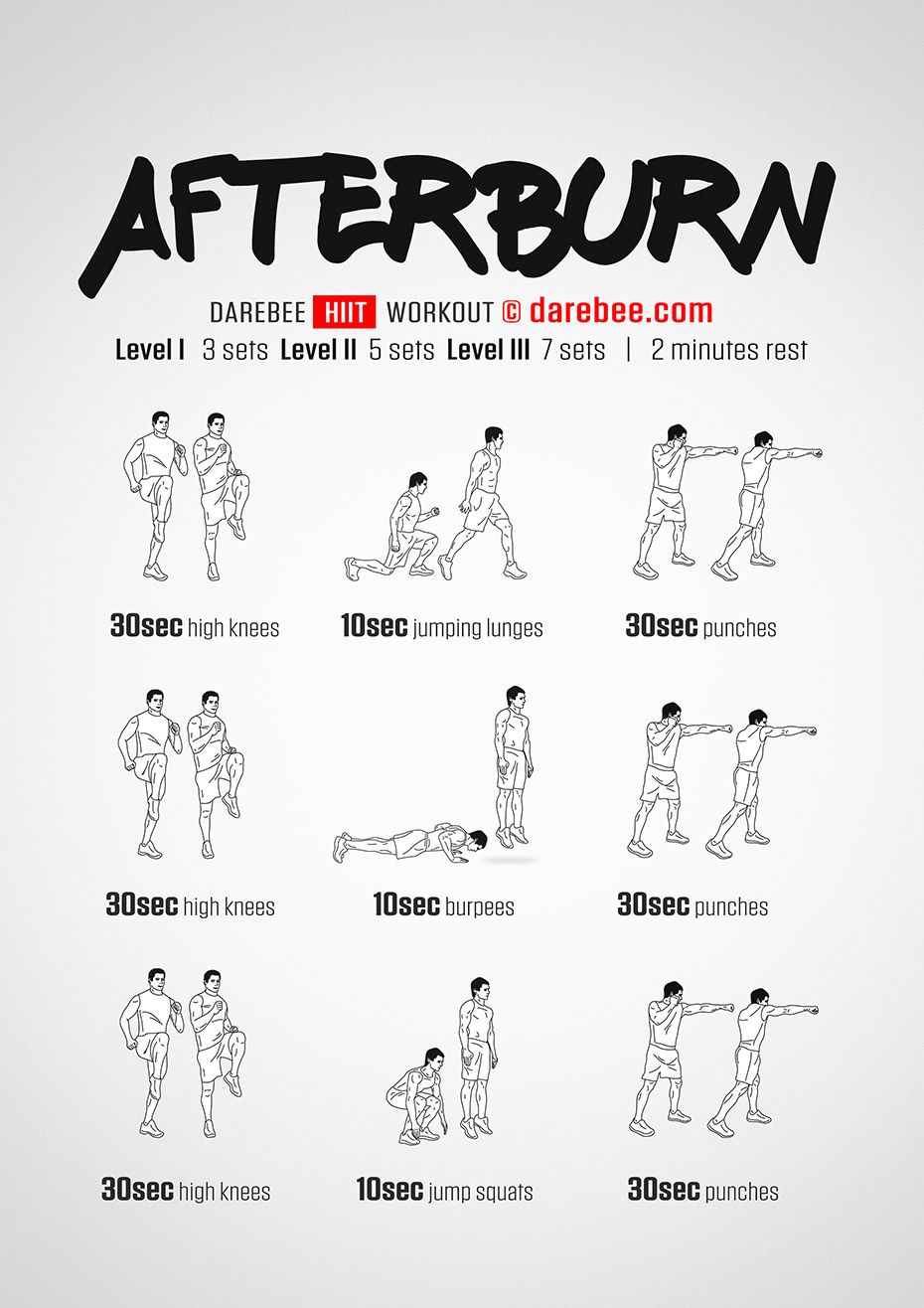 Pin On Hiit Workout