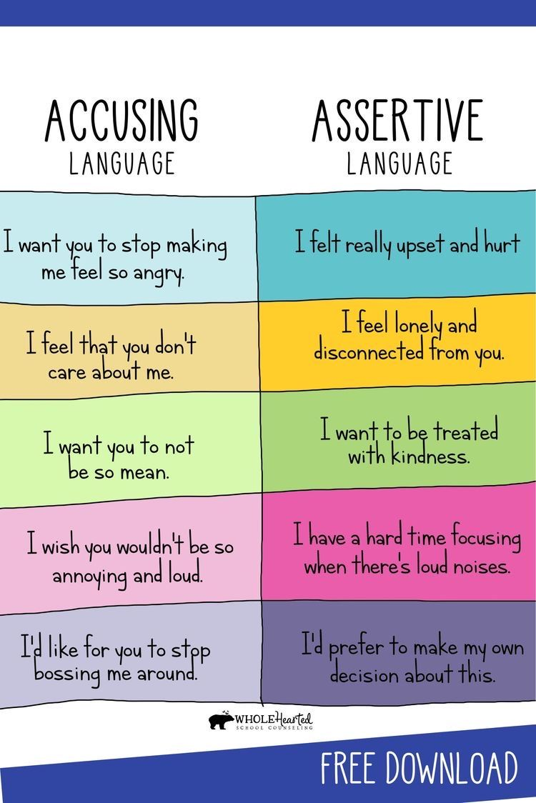 Teachers & Parents! Use This Poster With Young Ones, Work on Using Assertive Language in I-Messages